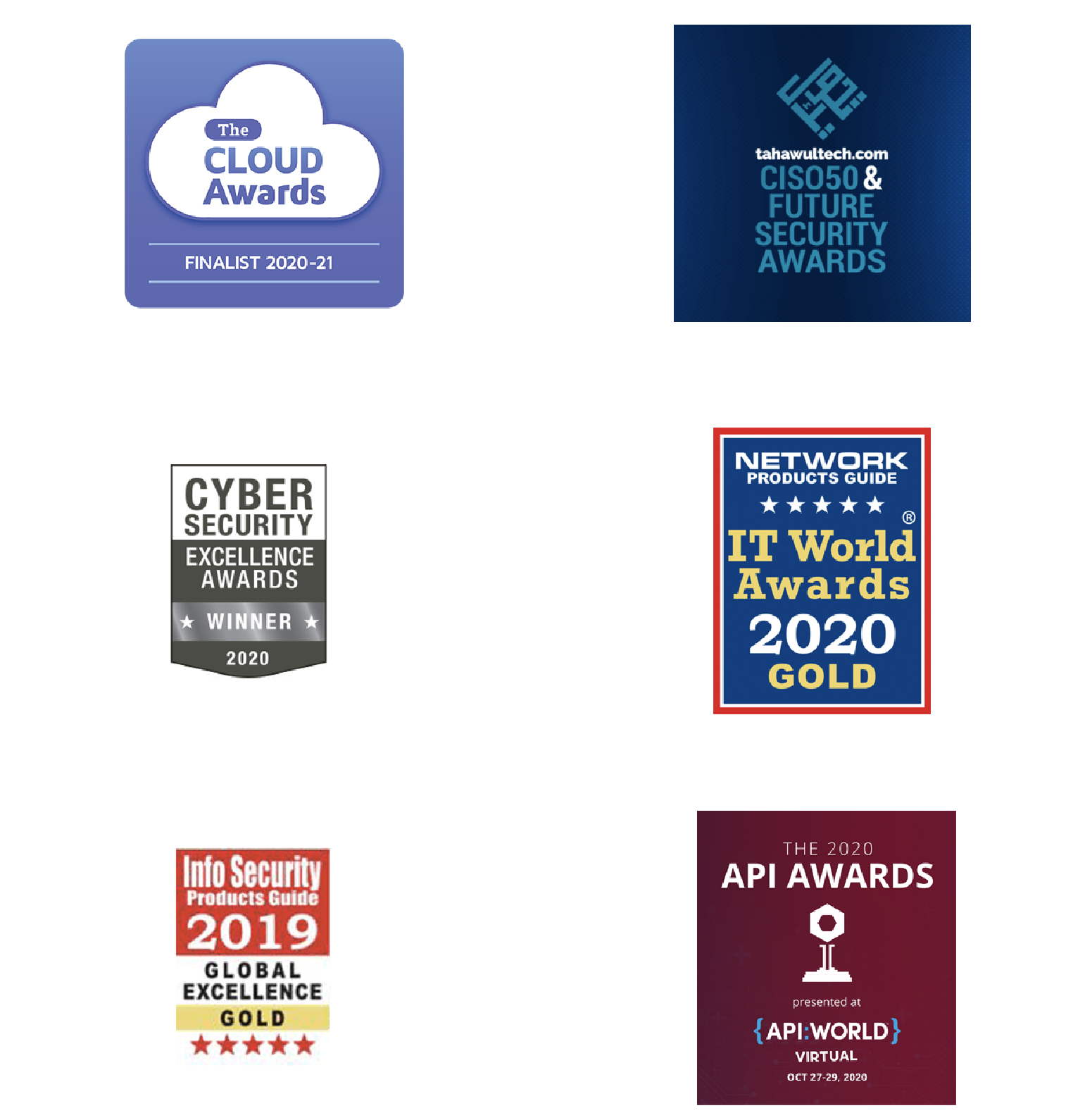 awards given to ping identity graphic